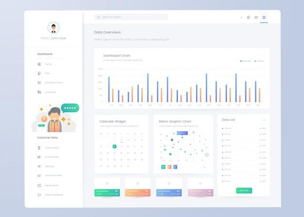 Infographic dashboard-paneelsjabloon voor ui ux-ontwerp