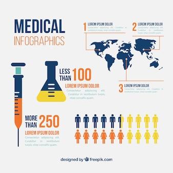 Infographic elementen van de geneeskunde
