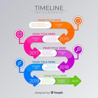 Infographic groei tijdlijn sjabloon