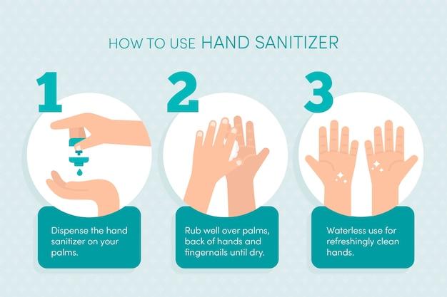 Infographic handdesinfecterend middel gebruiken