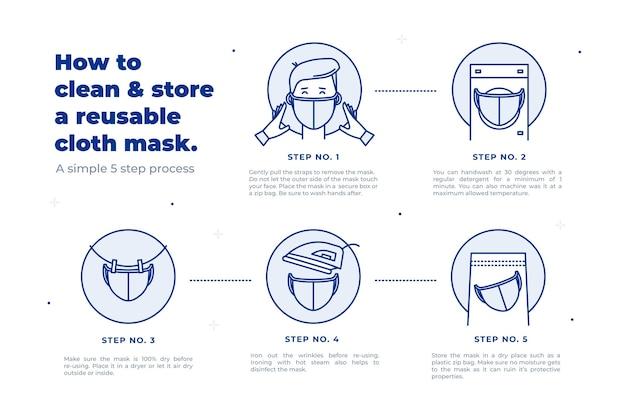 Infographic herbruikbare gezichtsmaskers schoonmaken