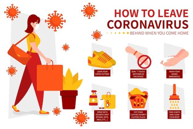 Infographic - hoe u het coronavirus kunt achterlaten als u thuiskomt