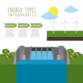 Infographic hydro dam turbines wind zonne