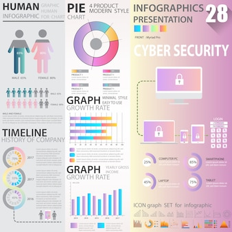 Infographic instellen