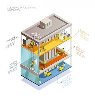 Infographic isometrische lay-out schoonmaken