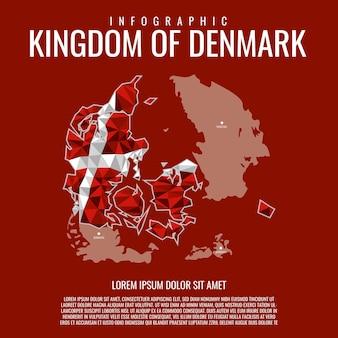 Infographic koninkrijk denemarken