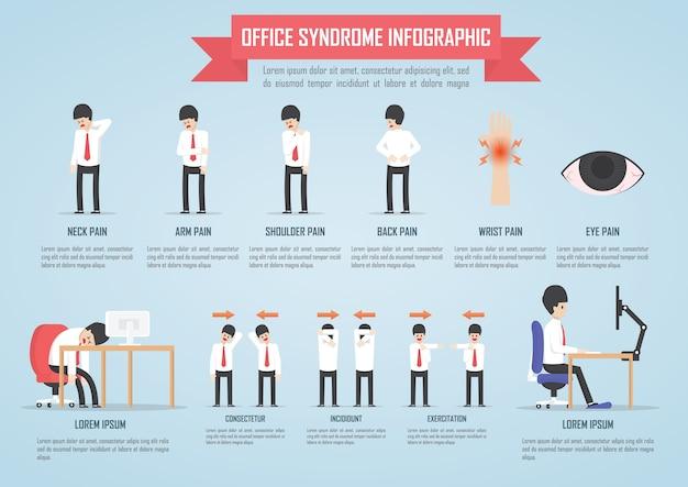 Infographic malplaatjeontwerp van het bureausyndroom