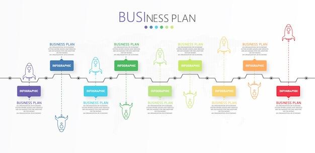 Infographic met 9 elementen projectplan start stap ontwerpsjabloon platte infographic