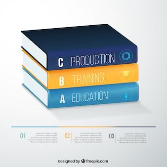 Infographic met boekvorm
