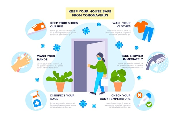 Infographic met hoe u het coronavirus kunt achterlaten als u thuiskomt