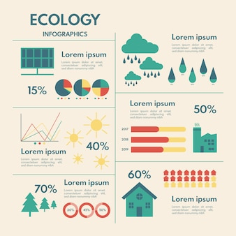 Infographic met retro kleuren voor ecologie