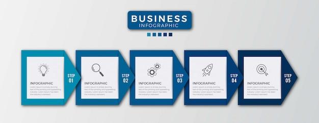Infographic met stappen
