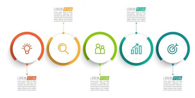 Infographic met vijf stappen