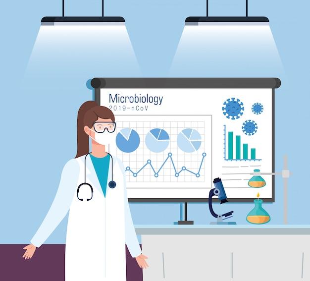 Infographic microbiologie voor covid 19 met vrouwelijke en medische pictogrammen van de arts