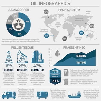 Infographic olie-industrie