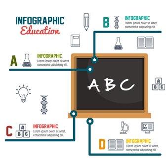 Infographic onderwijs plat pictogrammen