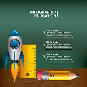 Infographic onderwijsontwerp