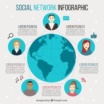 Infographic ontwerp van sociale netwerken