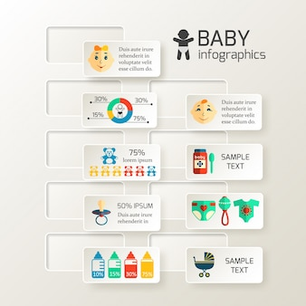 Infographic over baby