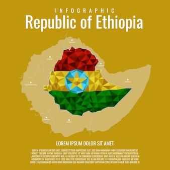 Infographic republiek ethiopië