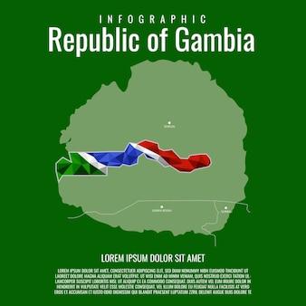 Infographic republiek van gambia