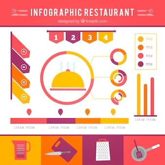 Infographic restaurant in rode kleur
