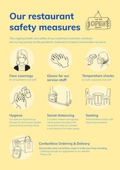 Infographic-richtlijnen voor coronavirusrestaurants, afdrukbare veiligheidsmaatregelen voor heropening van bedrijven