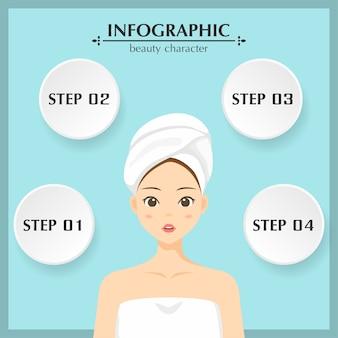 Infographic schoonheid vrouw karakter stappen