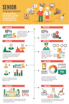 Infographic senior poster