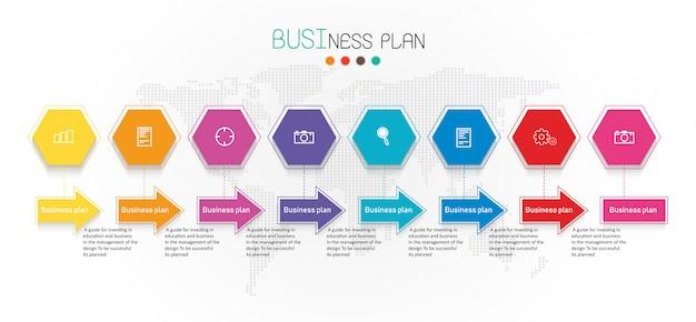 Infographic-sjabloon gebruikt in ontwerp of onderwijs