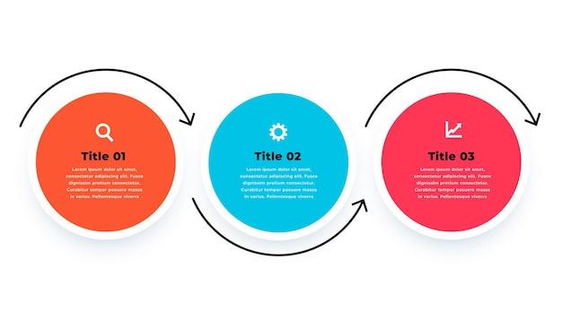 Infographic sjabloon in cirkelvormige stijl
