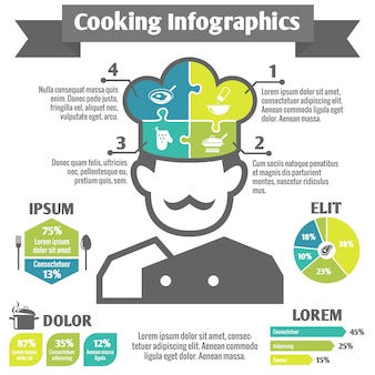 Infographic sjabloon koken