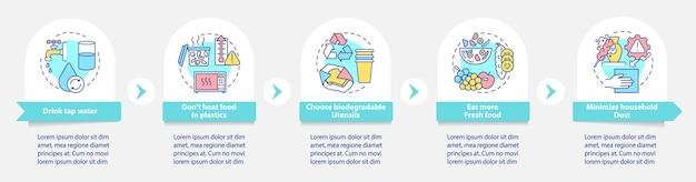 Infographic-sjabloon met tips voor microplastics vermijden