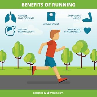 Infographic sjabloon van de voordelen van hardlopen