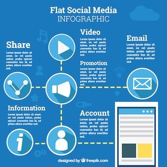 Infographic sjabloon van sociale media