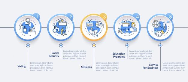 Infographic sjabloon voor sociale ondersteuning