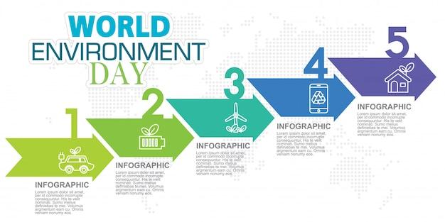 Infographic sjabloon. wereld milieu dag concept.