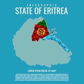 Infographic staat eritrea