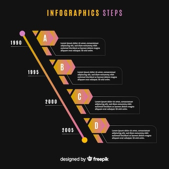 Infographic-stappen