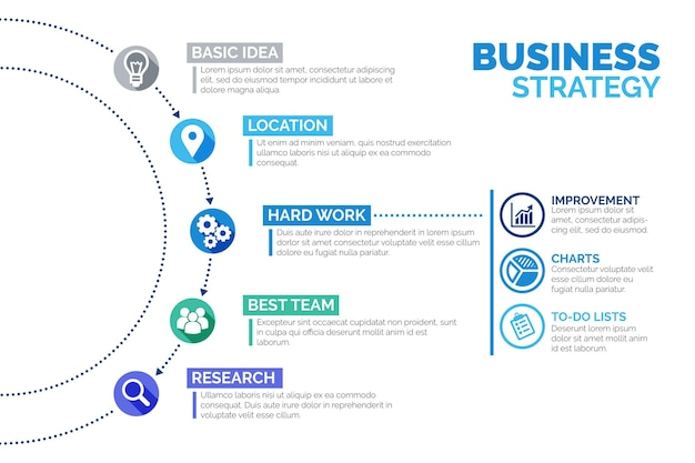 Infographic strategie