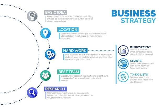 Infographic strategie