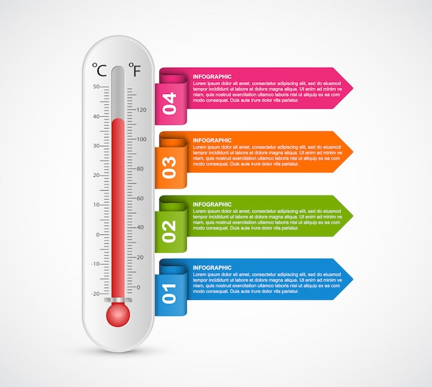 Infographic thermometer sjabloon