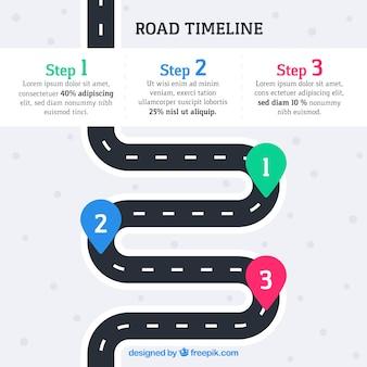 Infographic tijdlijn concept met weg