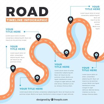 Infographic-tijdlijn met wegconcept