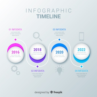 Infographic tijdlijn periode plannen sjabloon