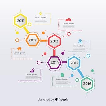 Infographic tijdlijn sjabloon plat ontwerp