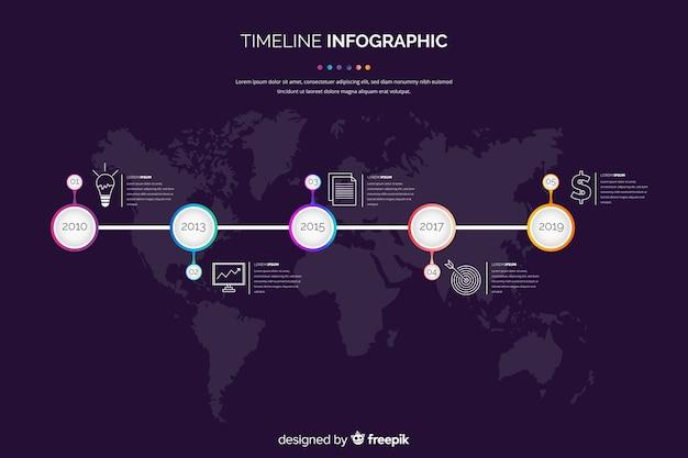Infographic tijdlijn sjabloon platte ontwerp