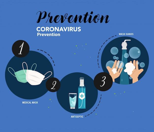 Infographic van coronaviruspreventie. vecht tegen covid-19.