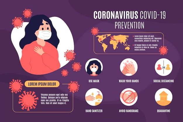 Infographic van coronaviruspreventie