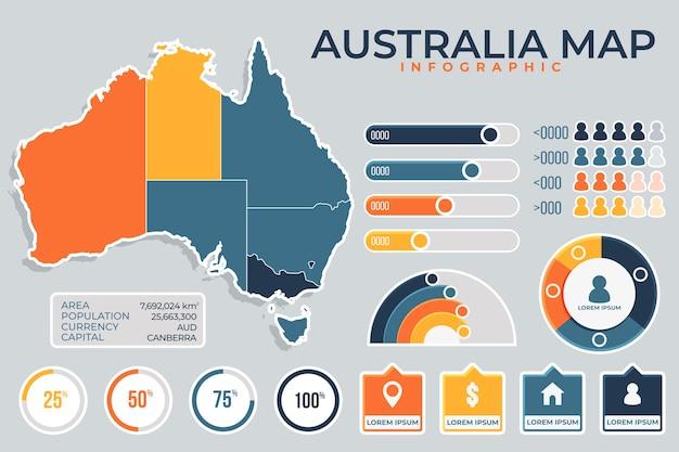 Infographic van de gekleurde kaart van australië in plat ontwerp